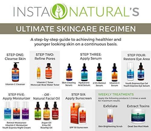 Vitamin D Serum for Skin